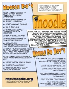 Moodle Do's and Don'ts