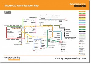 The Moodle 2.0 Administration Map