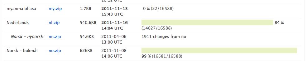 Update je taalpakketten in Moodle 2
