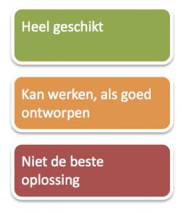Nederlandse versie van de Moodle 2 Tool Guide