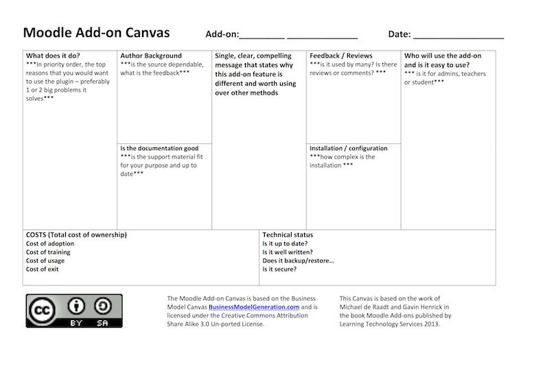 Moodle-Add-on-canvas