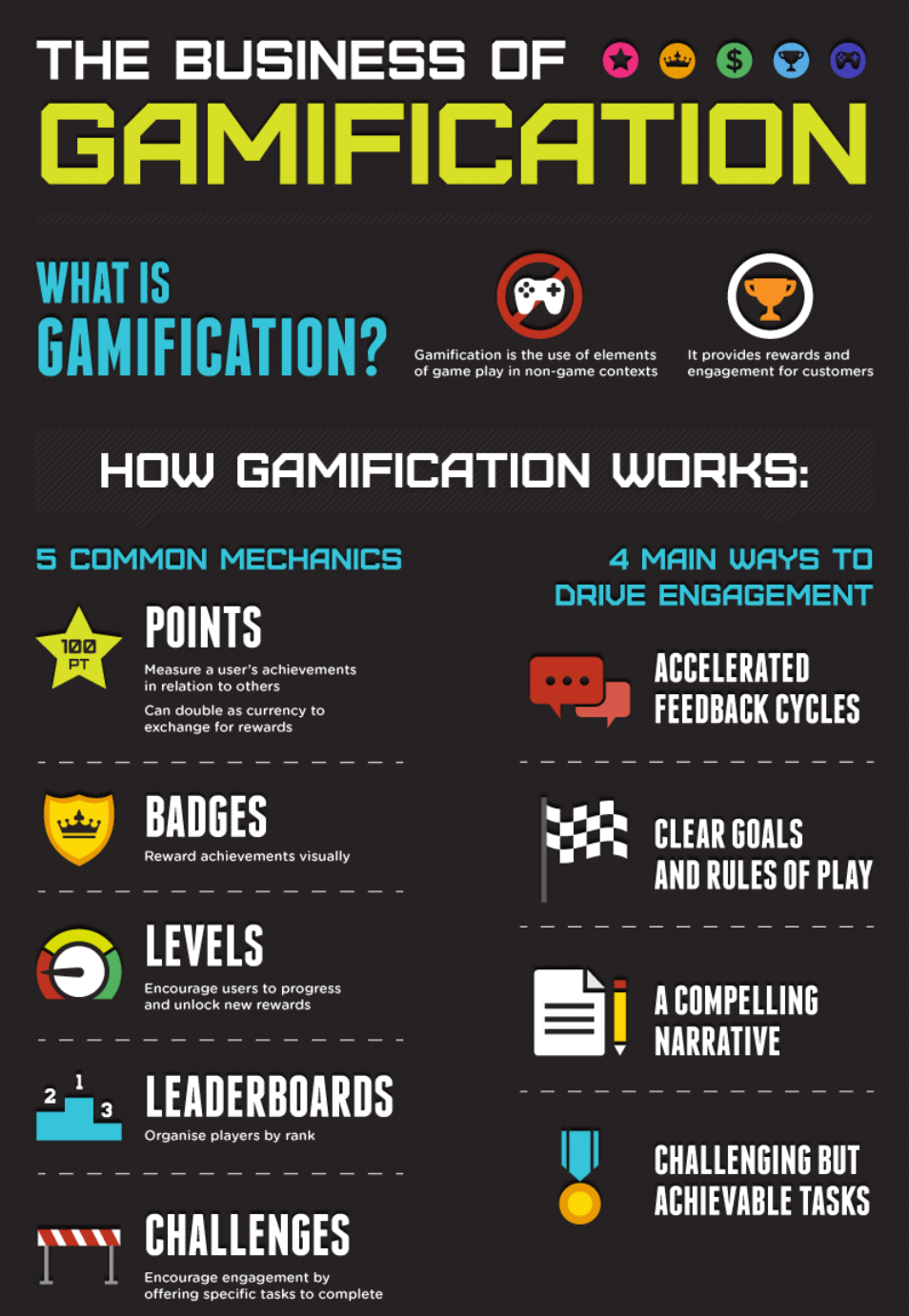 Infographic Gamification