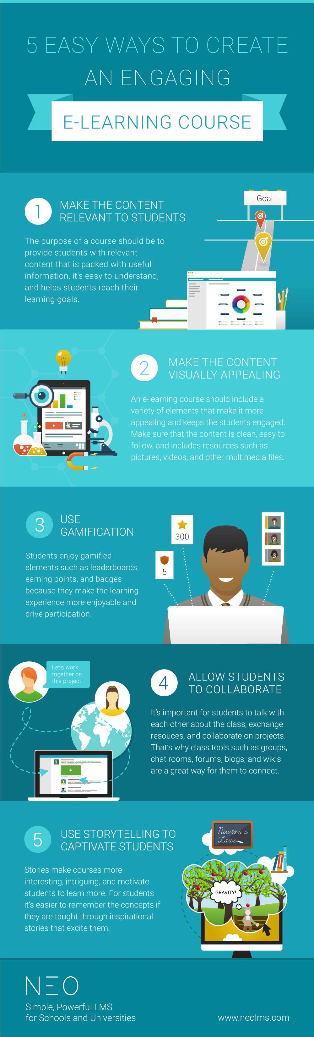 [Infographic] 5 Easy Ways to Create an Engaging Online Course