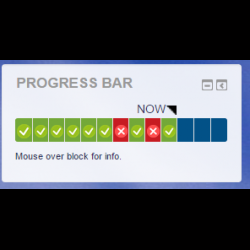 Moodle Progress Bar with cross and tick icons