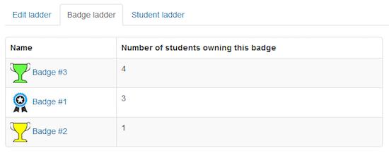 Moodle badge ladder