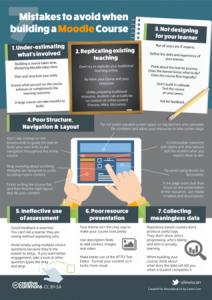 Moodle cursus ontwerp: 7 fouten om te vermijden