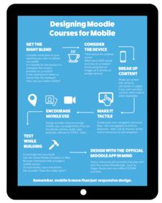 Moodle cursus ontwerp: Mobile app