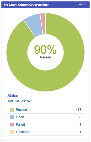 Moodle 3.1 test voor 90% gereed