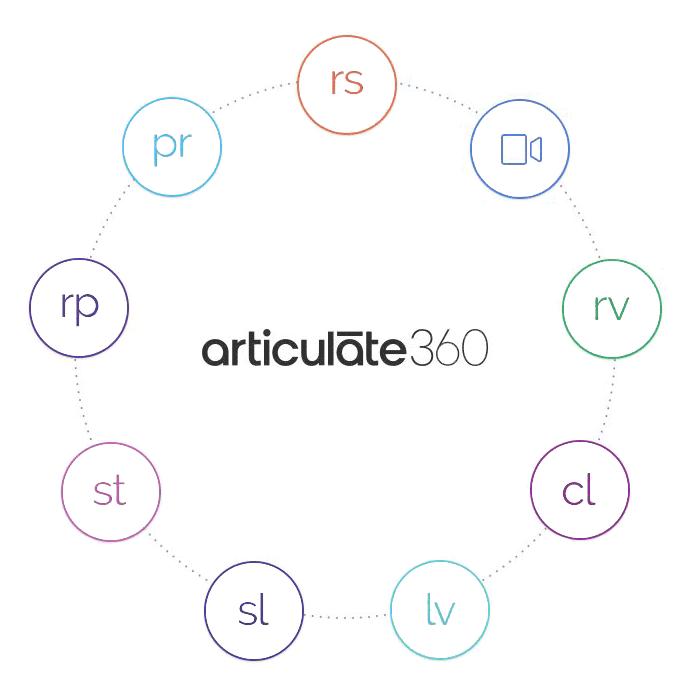 Avetica bij Articulate Gebruikersdagen
