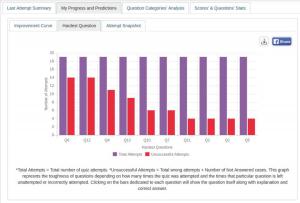 Moodle plugin Test analyse voor cursisten